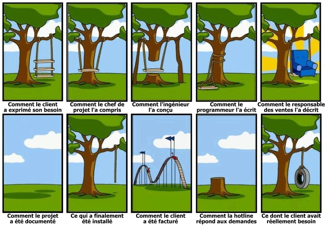 gestion-projet-informatique1
