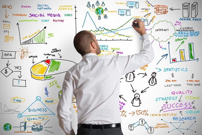 stratégie et business model