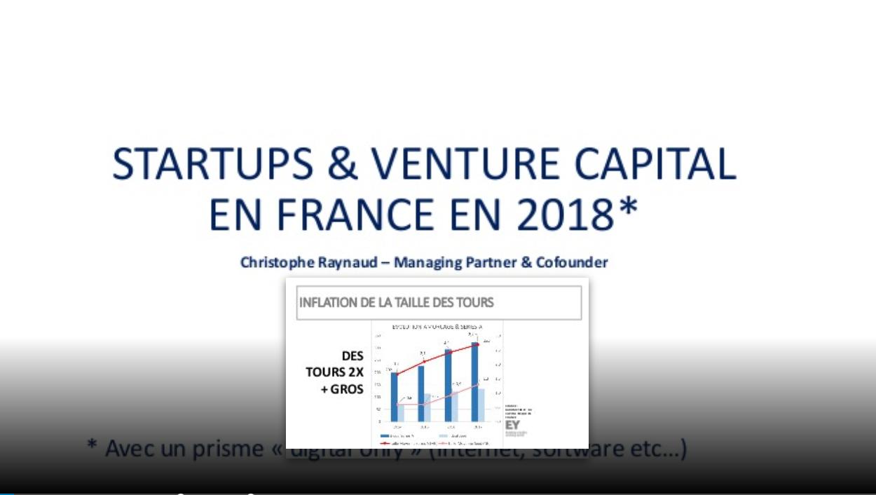 startups et venture capital