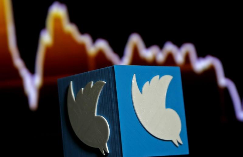 résultats catastrophiques pour twitter